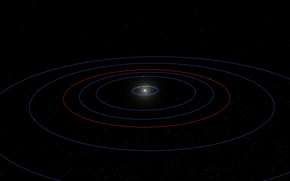 Inner System of KOI-351