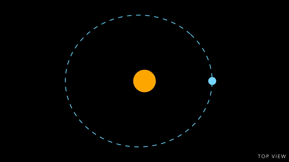 Better Earth's Orbit